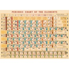 Periodic Table Wrapping Paper (and/or Poster)